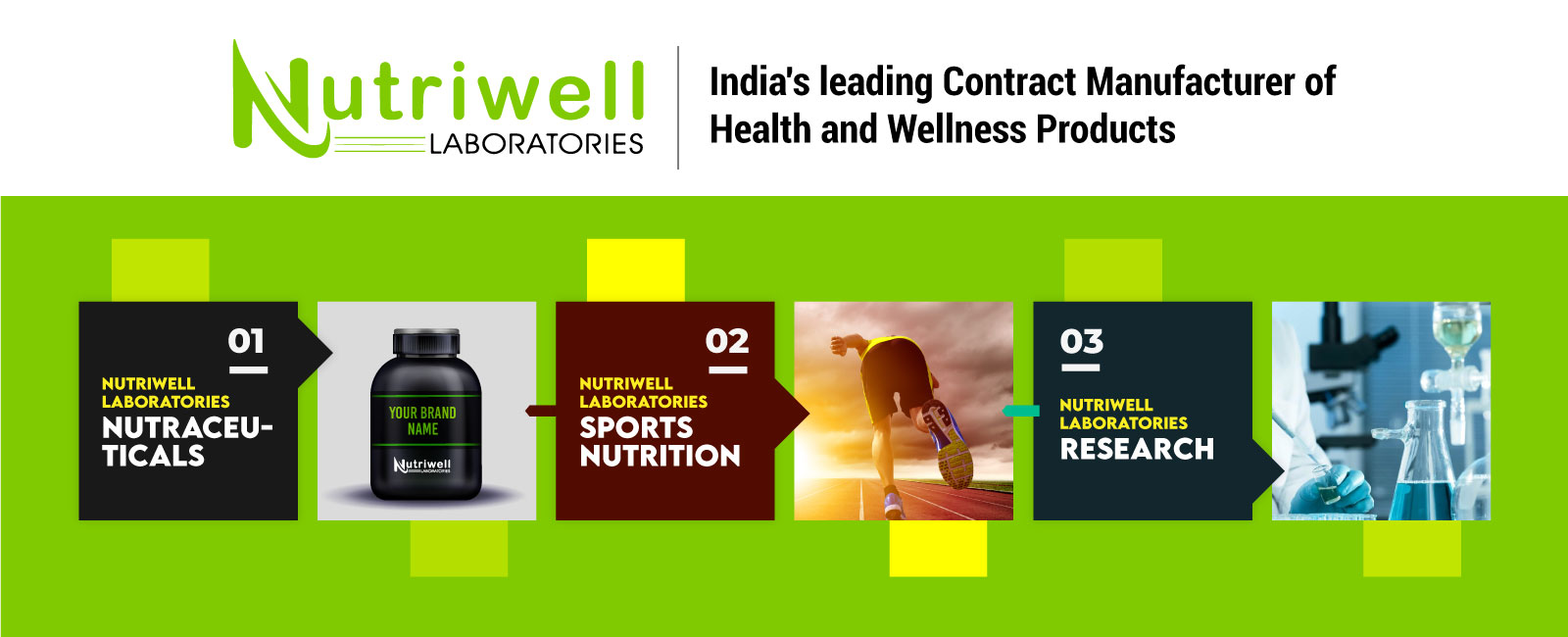 nutriwell laboratories protein powder manufacturers in india